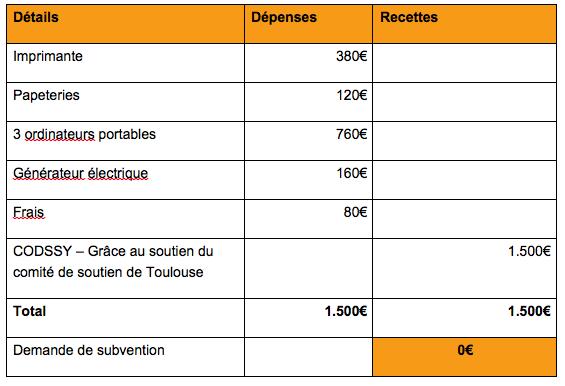 Budget Hebdomadaire 3/12/2013